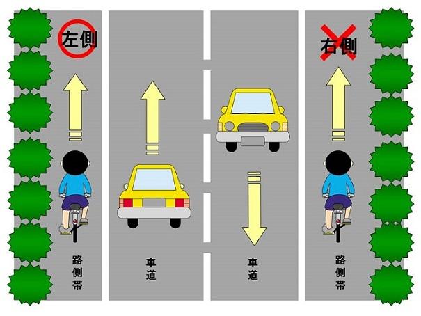 、法改正が行われると自転車 ...
